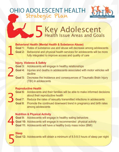 adolescent health Mount sinai adolescent health center conducts research to study key issues in adolescent health and improve outcomes for all adolescents.